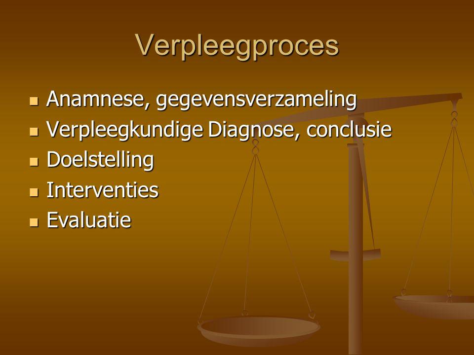 PES-structuur etiologie E: etiologie E: etiologie Een opsomming van factoren die: Een opsomming van factoren die: een oorzakelijke- of samenhangende factoren zijn en een oorzakelijke- of samenhangende factoren zijn en bijdragen aan het ontstaan of in stand houden van de feitelijke of dreigende gevolgen van lichamelijke en/of geestelijke ziekteprocessen, handicaps, ontwikkelingsstoornissen en hun behandeling bijdragen aan het ontstaan of in stand houden van de feitelijke of dreigende gevolgen van lichamelijke en/of geestelijke ziekteprocessen, handicaps, ontwikkelingsstoornissen en hun behandeling