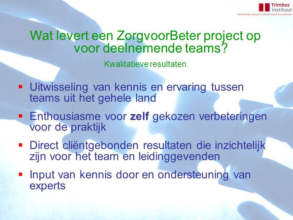 Wat levert een ZorgvoorBeter project op voor deelnemende teams? Kwalitatieve resultaten  Uitwisseling van kennis en ervaring tussen teams uit het geh