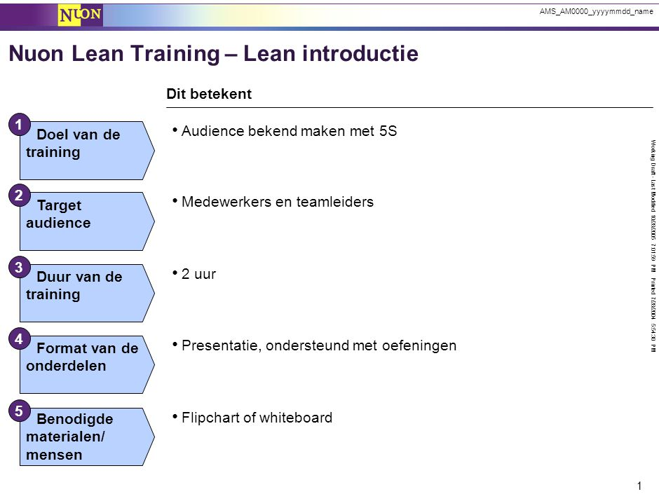 Working Draft - Last Modified 10/28/2005 7:01:59 PM Printed 7/28/2004 5:54:30 PM 1 AMS_AM0000_yyyymmdd_name Nuon Lean Training – Lean introductie Audi