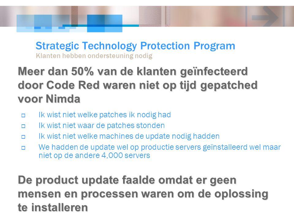 Strategic Technology Protection Program Klanten hebben ondersteuning nodig  Ik wist niet welke patches ik nodig had  Ik wist niet waar de patches st