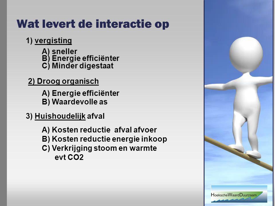 Wat levert de interactie op 1) vergisting A) sneller B) Energie efficiënter C) Minder digestaat 2) Droog organisch A) Energie efficiënter B) Waardevolle as 3) Huishoudelijk afval A) Kosten reductie afval afvoer B) Kosten reductie energie inkoop C) Verkrijging stoom en warmte evt CO2