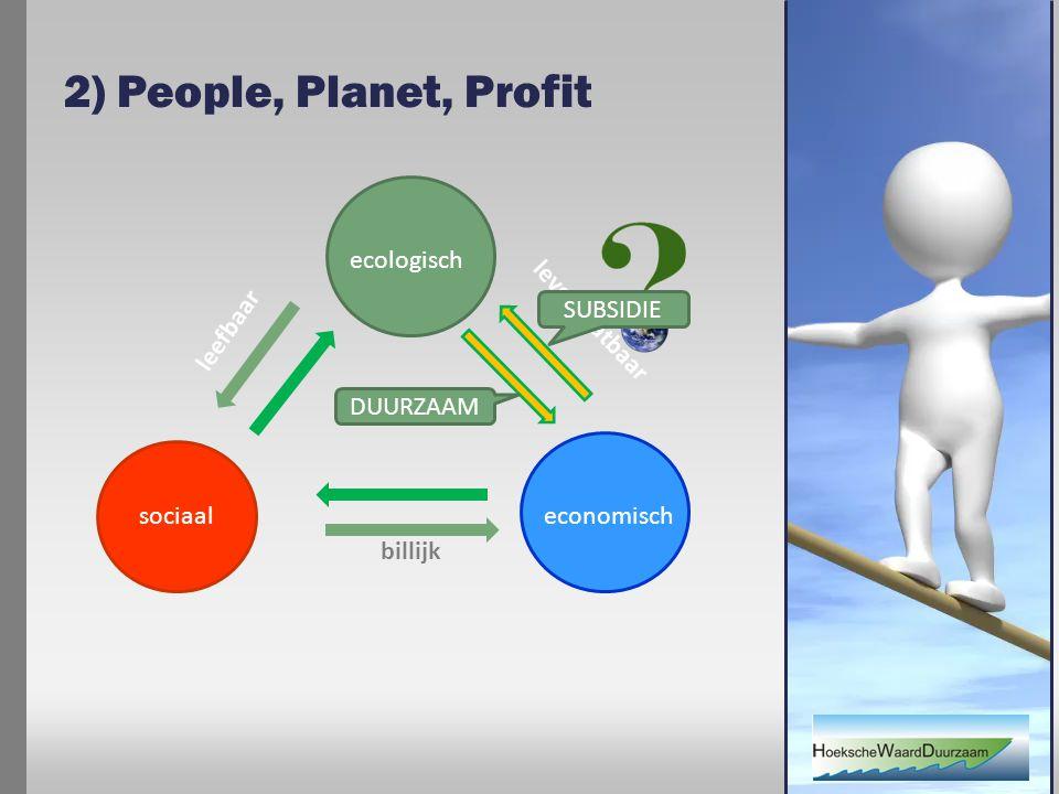 2) People, Planet, Profit ecologisch sociaaleconomisch billijk leefbaar levensvatbaar DUURZAAM SUBSIDIE