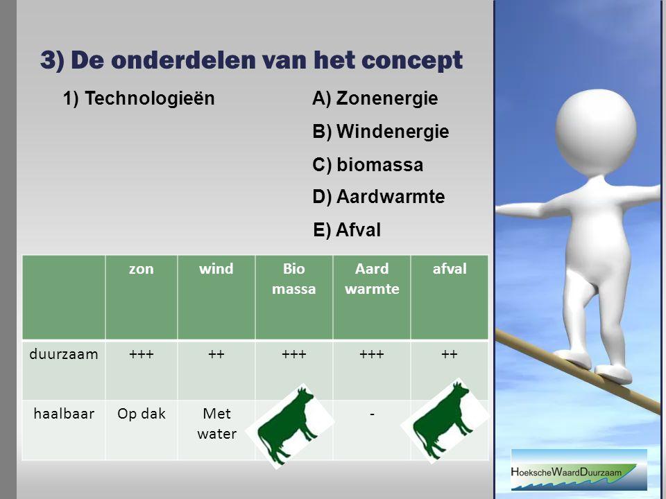 3) De onderdelen van het concept 1) TechnologieënA) Zonenergie B) Windenergie C) biomassa D) Aardwarmte E) Afval zonwindBio massa Aard warmte afval duurzaam++++++++ ++ haalbaarOp dakMet water +/--+