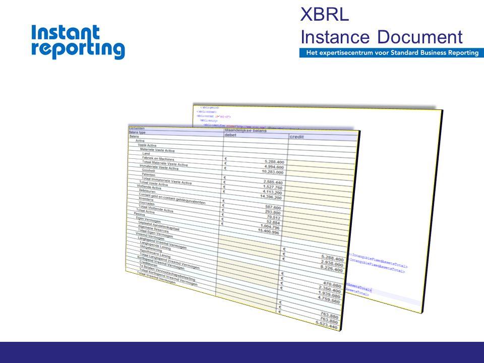 2011 Instant reporting | pagina 1 van x Technische instance Leesbare instance XBRL Instance Document