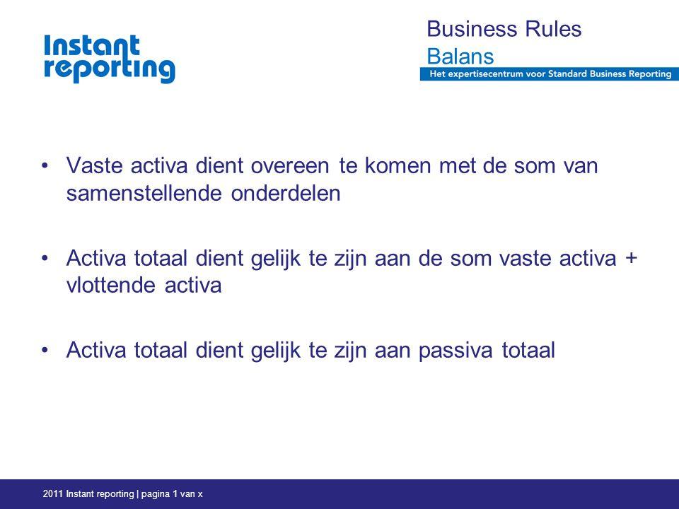 2011 Instant reporting | pagina 1 van x Business Rules Balans Vaste activa dient overeen te komen met de som van samenstellende onderdelen Activa totaal dient gelijk te zijn aan de som vaste activa + vlottende activa Activa totaal dient gelijk te zijn aan passiva totaal