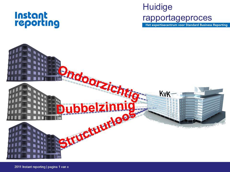 2011 Instant reporting | pagina 1 van x 3© Semansys Technologies BV Ondoorzichtig Structuurloos Dubbelzinnig Huidige rapportageproces