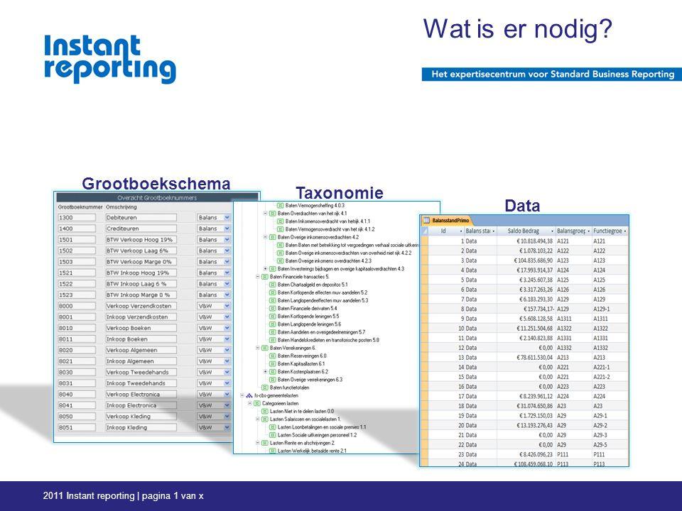 2011 Instant reporting | pagina 1 van x Grootboekschema Taxonomie Data Wat is er nodig