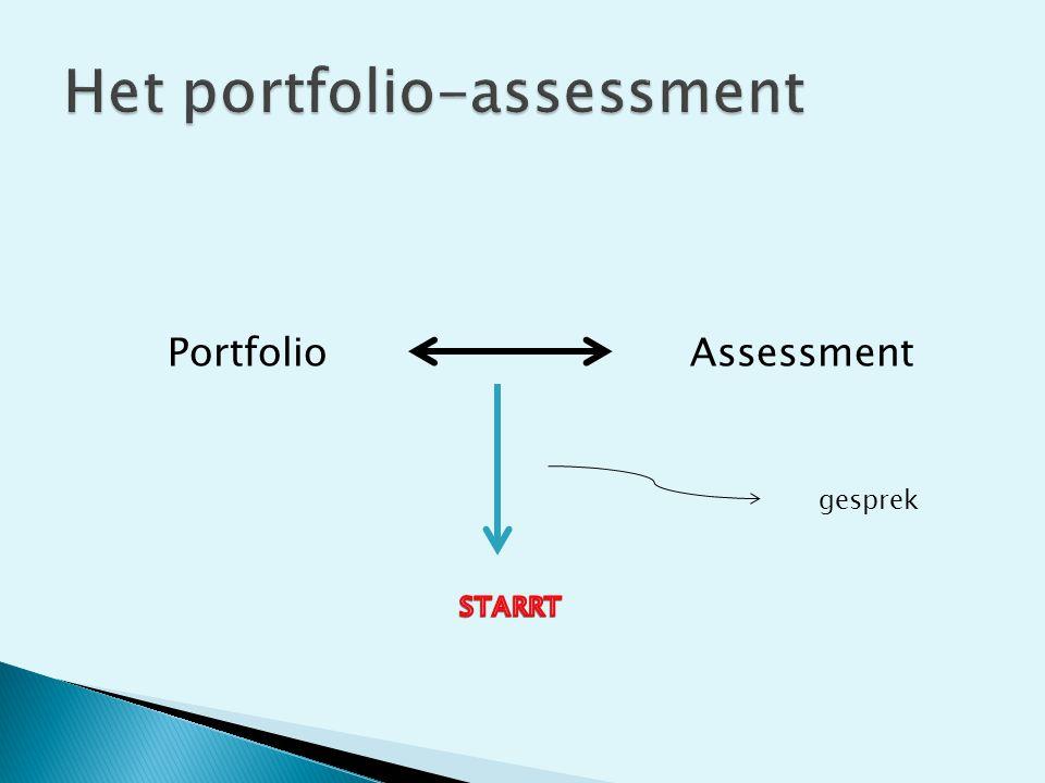 Portfolio Assessment gesprek