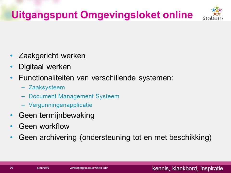 kennis, klankbord, inspiratie Uitgangspunt Omgevingsloket online Zaakgericht werken Digitaal werken Functionaliteiten van verschillende systemen: –Zaa