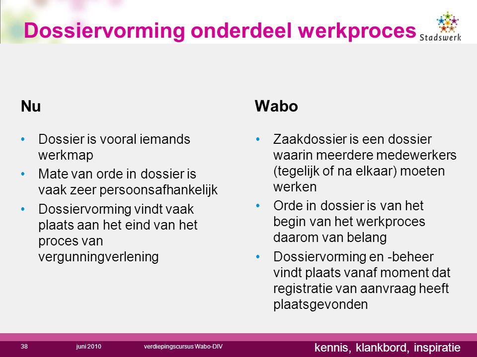 kennis, klankbord, inspiratie Nu Wabo Dossier is vooral iemands werkmap Mate van orde in dossier is vaak zeer persoonsafhankelijk Dossiervorming vindt
