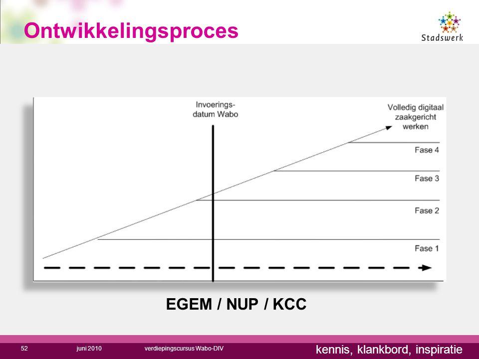 kennis, klankbord, inspiratie Ontwikkelingsproces 52 EGEM / NUP / KCC juni 2010verdiepingscursus Wabo-DIV