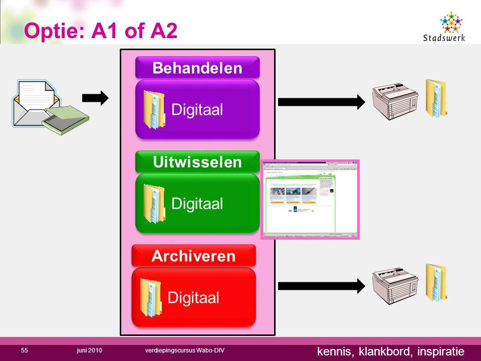 kennis, klankbord, inspiratie Optie: A1 of A2 55 Digitaal Behandelen Archiveren Uitwisselen Digitaal juni 2010verdiepingscursus Wabo-DIV