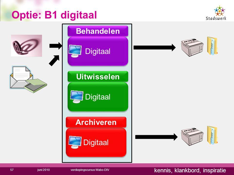 kennis, klankbord, inspiratie Optie: B1 digitaal 57 Digitaal Behandelen Archiveren Uitwisselen Digitaal juni 2010verdiepingscursus Wabo-DIV