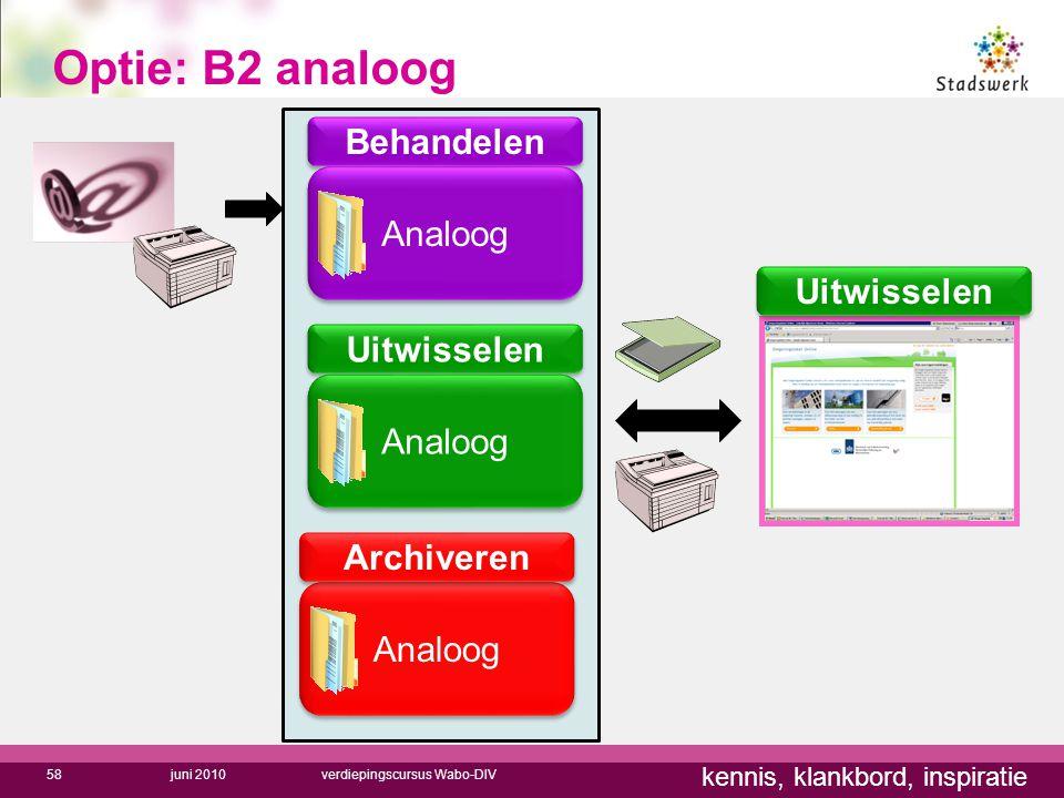 kennis, klankbord, inspiratie Optie: B2 analoog 58 Analoog Behandelen Archiveren Uitwisselen Analoog juni 2010verdiepingscursus Wabo-DIV Uitwisselen