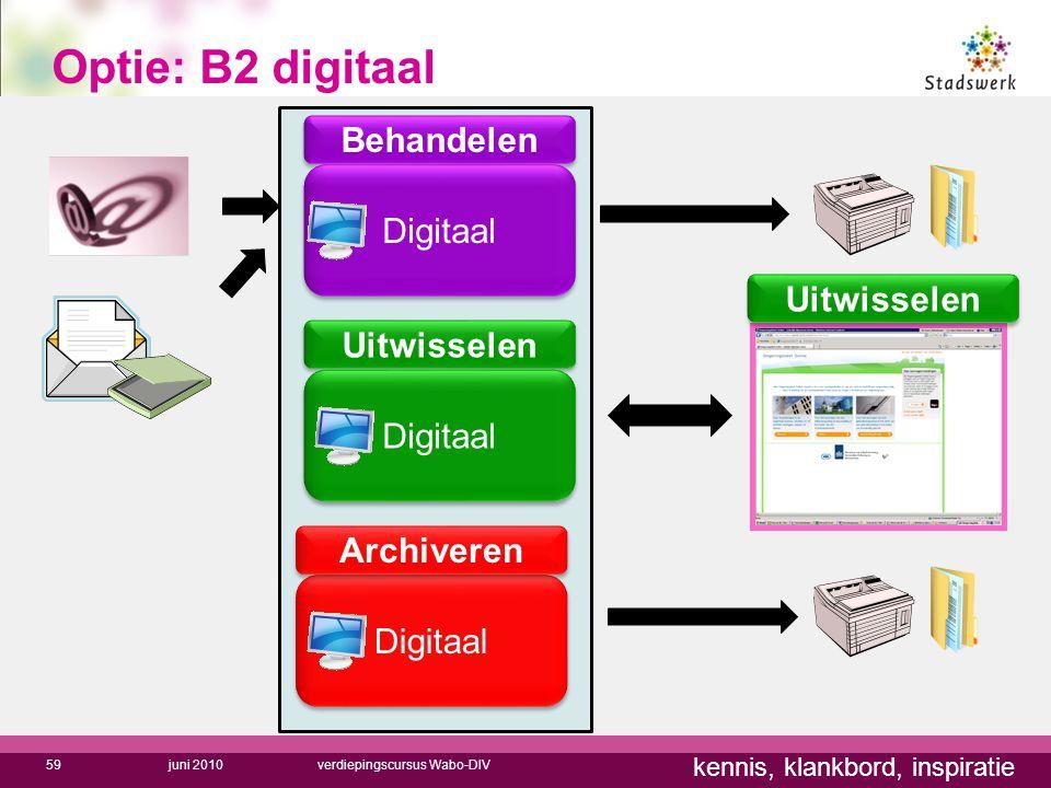 kennis, klankbord, inspiratie Optie: B2 digitaal 59 Digitaal Behandelen Archiveren Uitwisselen Digitaal juni 2010verdiepingscursus Wabo-DIV Uitwissele