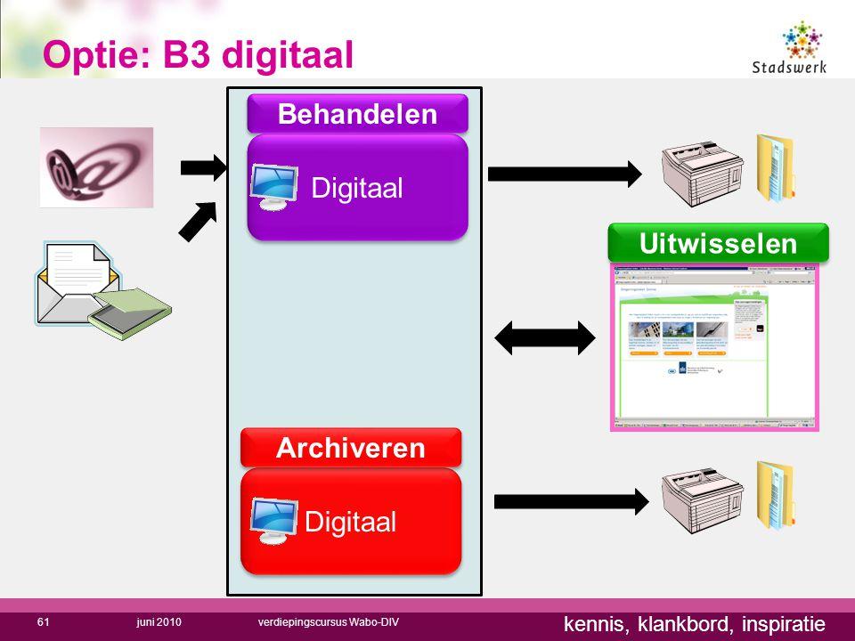 kennis, klankbord, inspiratie Optie: B3 digitaal 61 Digitaal Behandelen Archiveren Digitaal juni 2010verdiepingscursus Wabo-DIV Uitwisselen