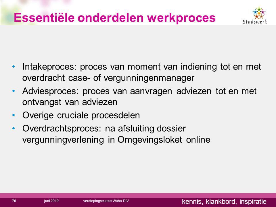kennis, klankbord, inspiratie Essentiële onderdelen werkproces Intakeproces: proces van moment van indiening tot en met overdracht case- of vergunning