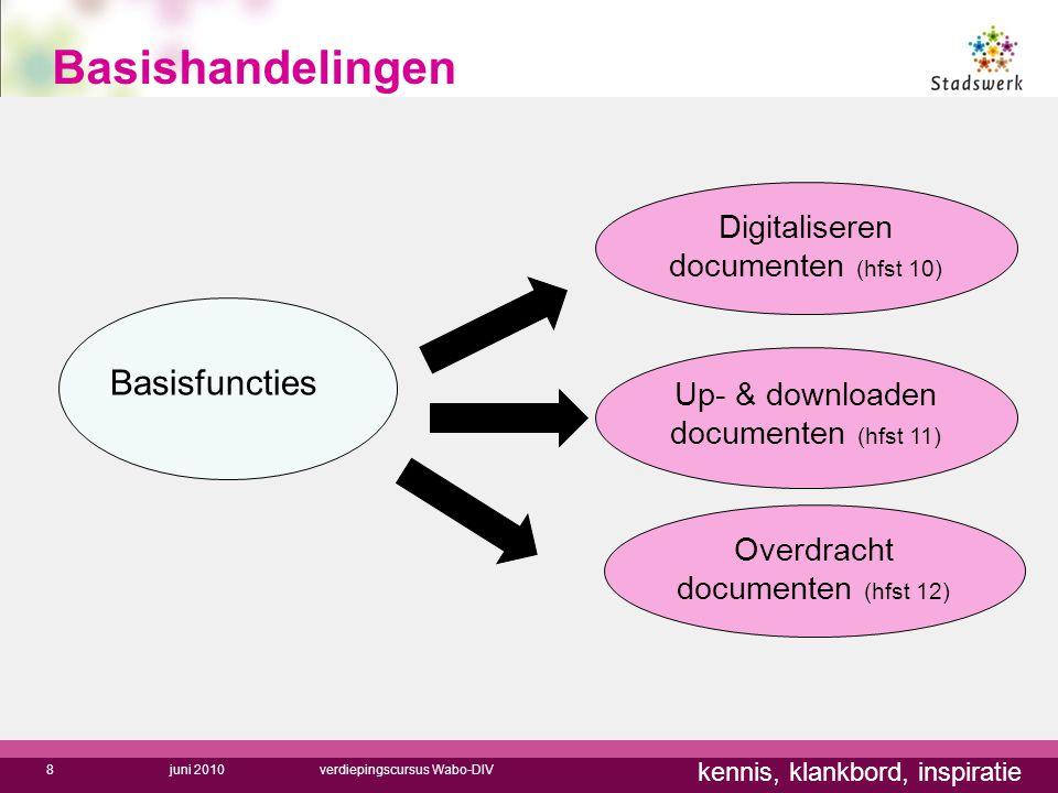kennis, klankbord, inspiratie Basishandelingen Digitaliseren documenten (hfst 10) Up- & downloaden documenten (hfst 11) Overdracht documenten (hfst 12