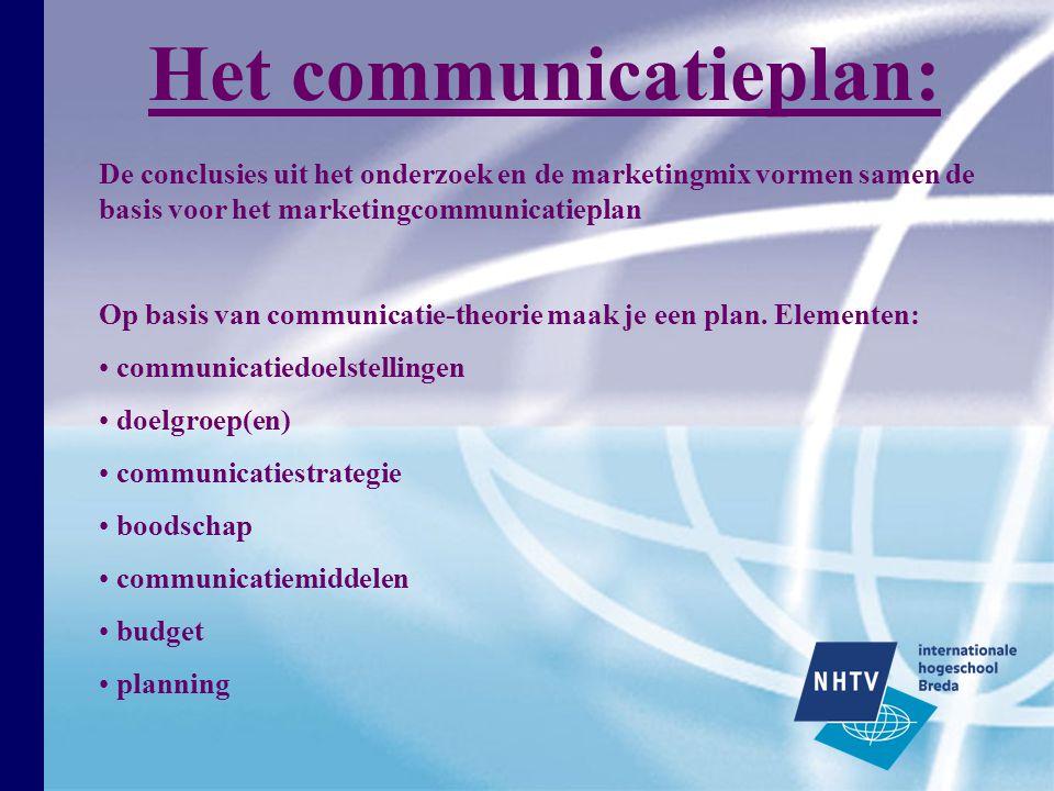 De conclusies uit het onderzoek en de marketingmix vormen samen de basis voor het marketingcommunicatieplan Op basis van communicatie-theorie maak je een plan.