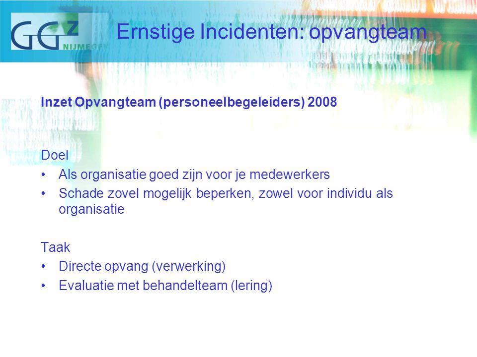 Inzet Opvangteam (personeelbegeleiders) 2008 Doel Als organisatie goed zijn voor je medewerkers Schade zovel mogelijk beperken, zowel voor individu als organisatie Taak Directe opvang (verwerking) Evaluatie met behandelteam (lering) Ernstige Incidenten: opvangteam
