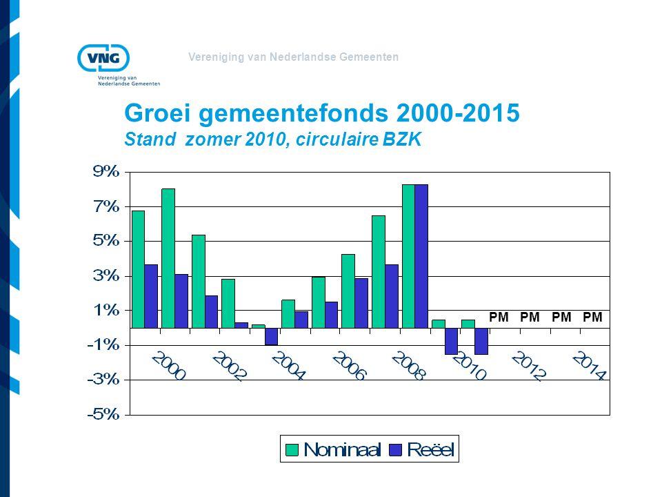 Vereniging van Nederlandse Gemeenten Groei gemeentefonds 2000-2015 Stand zomer 2010, circulaire BZK PM