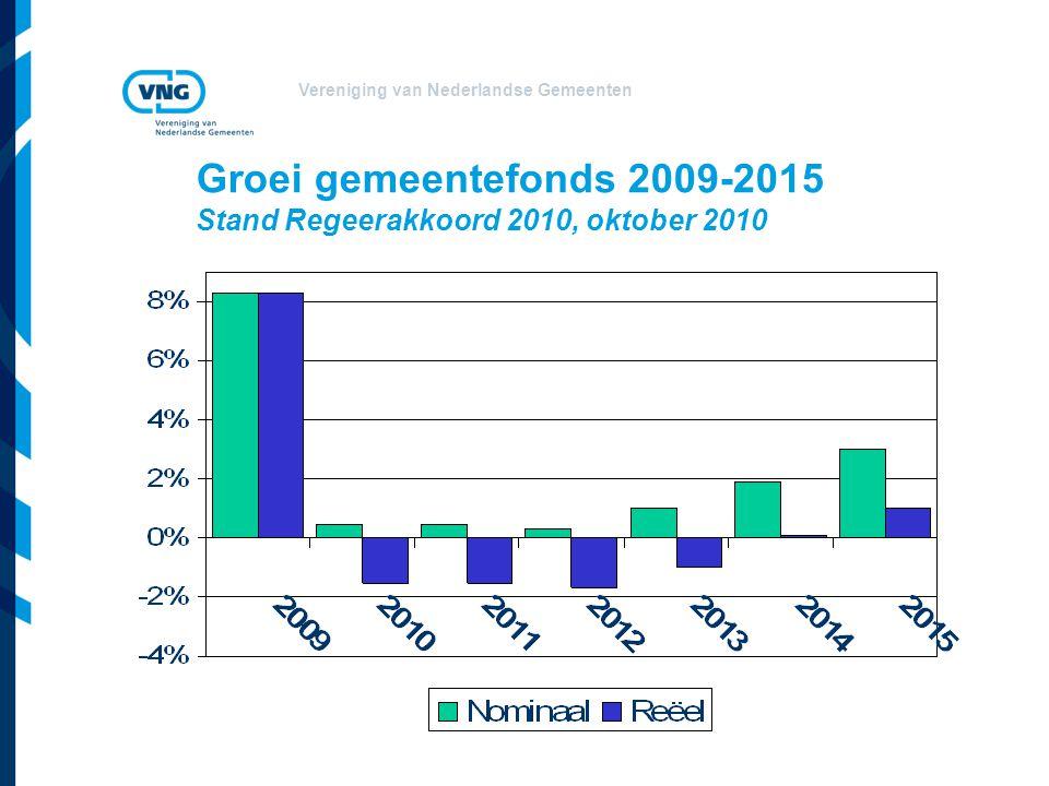 Vereniging van Nederlandse Gemeenten Groei gemeentefonds 2009-2015 Stand Regeerakkoord 2010, oktober 2010