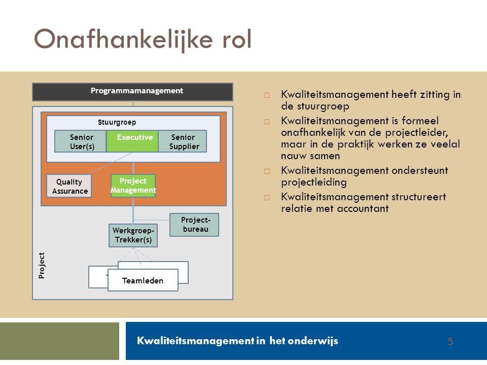 Walter Groen / Jurgen van de Donk 14/2/20125 Programmamanagement Stuurgroep Senior User(s) Executive Senior User(s) Senior Supplier Quality Assurance