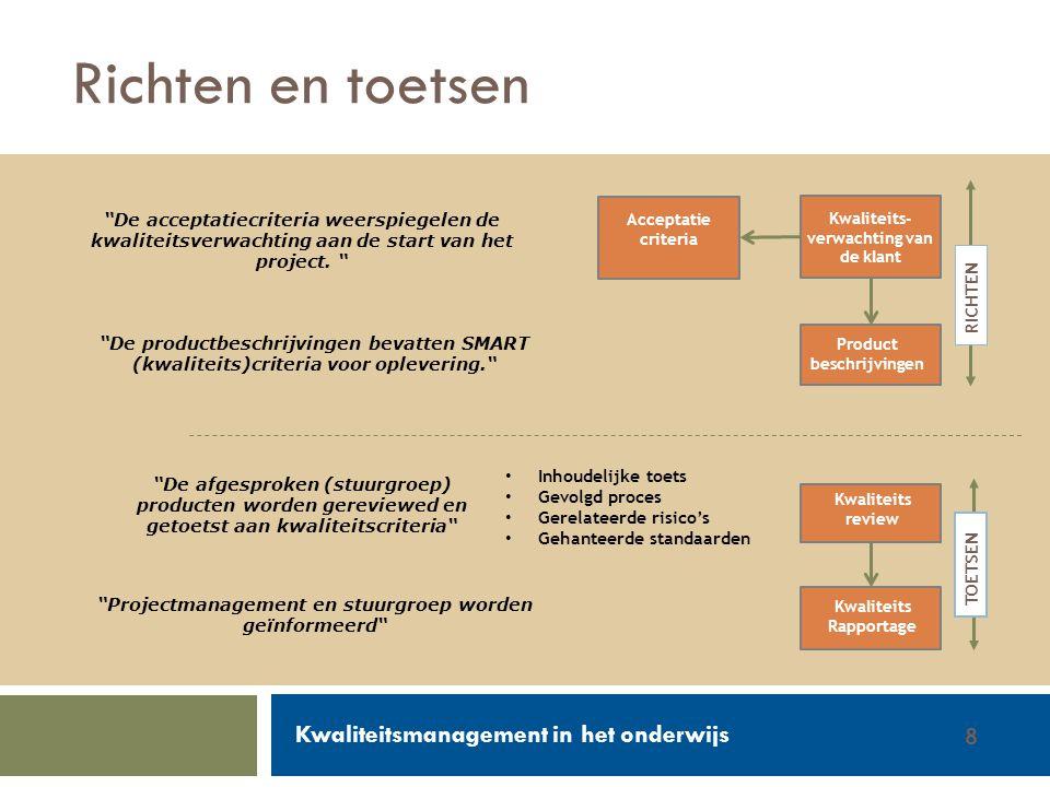 Walter Groen / Jurgen van de Donk 14/2/20128 De acceptatiecriteria weerspiegelen de kwaliteitsverwachting aan de start van het project.