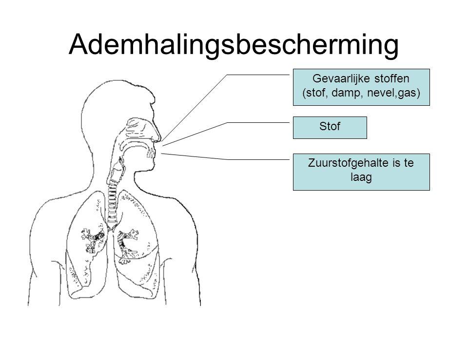 Ademhalingsbescherming Gevaarlijke stoffen (stof, damp, nevel,gas) Stof Zuurstofgehalte is te laag