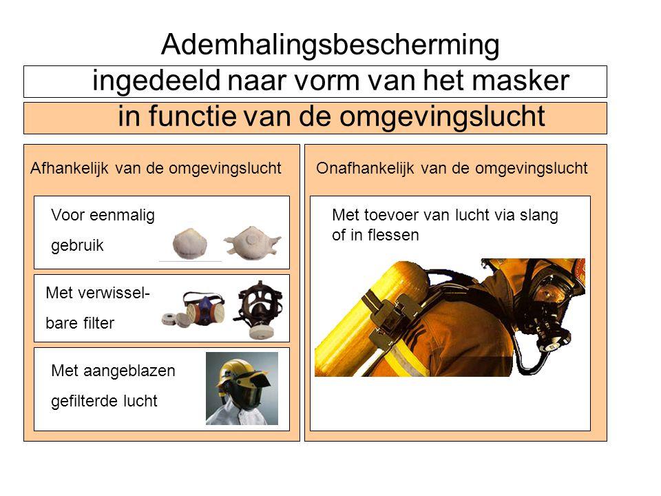 Ademhalingsbescherming ingedeeld naar vorm van het masker in functie van de omgevingslucht Afhankelijk van de omgevingsluchtOnafhankelijk van de omgev