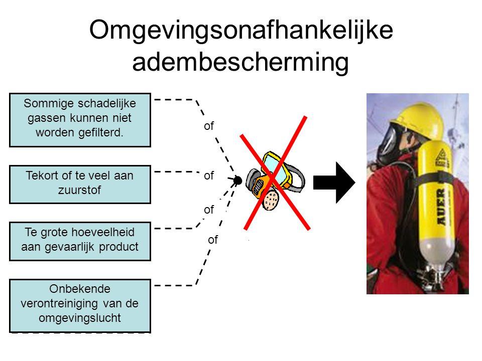 Omgevingsonafhankelijke adembescherming Sommige schadelijke gassen kunnen niet worden gefilterd. Te grote hoeveelheid aan gevaarlijk product Tekort of