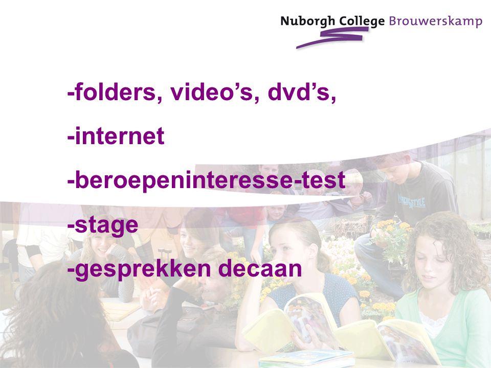 -folders, video's, dvd's, -internet -beroepeninteresse-test -stage -gesprekken decaan