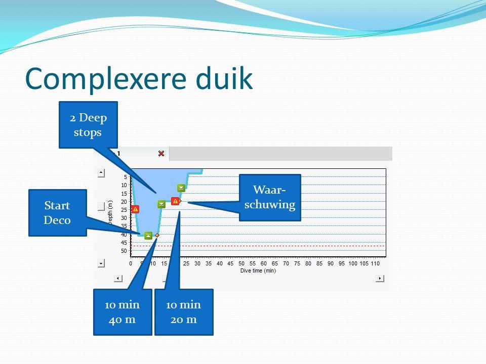 Complexere duik Start Deco 10 min 40 m 10 min 20 m 2 Deep stops Waar- schuwing
