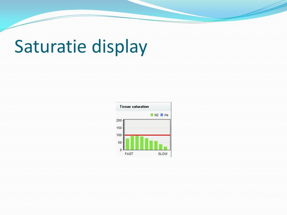 Saturatie display