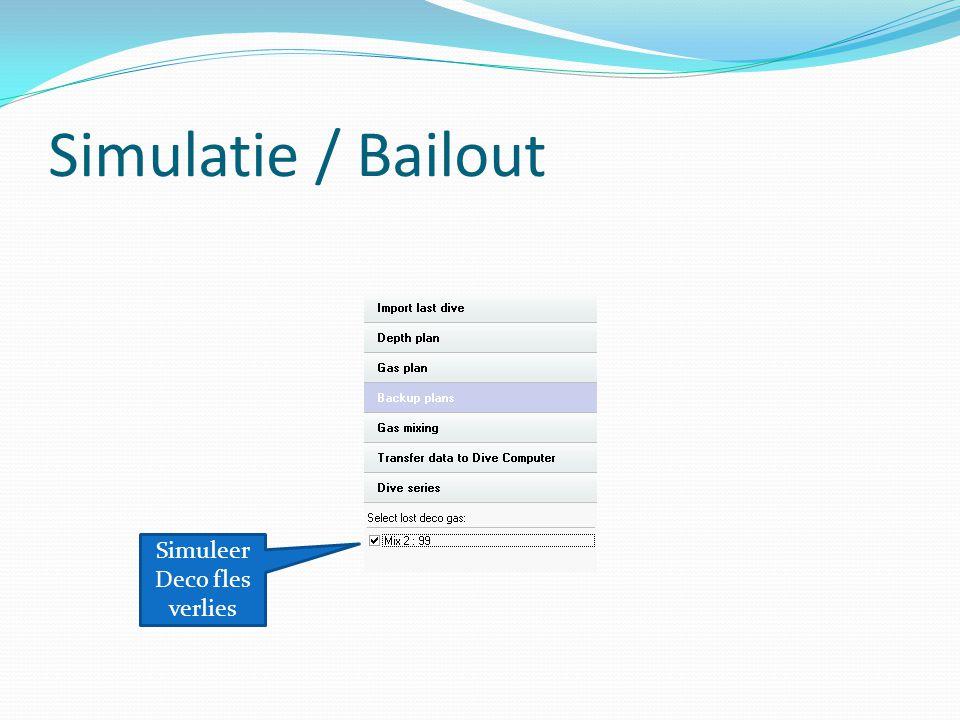Simulatie / Bailout Simuleer Deco fles verlies