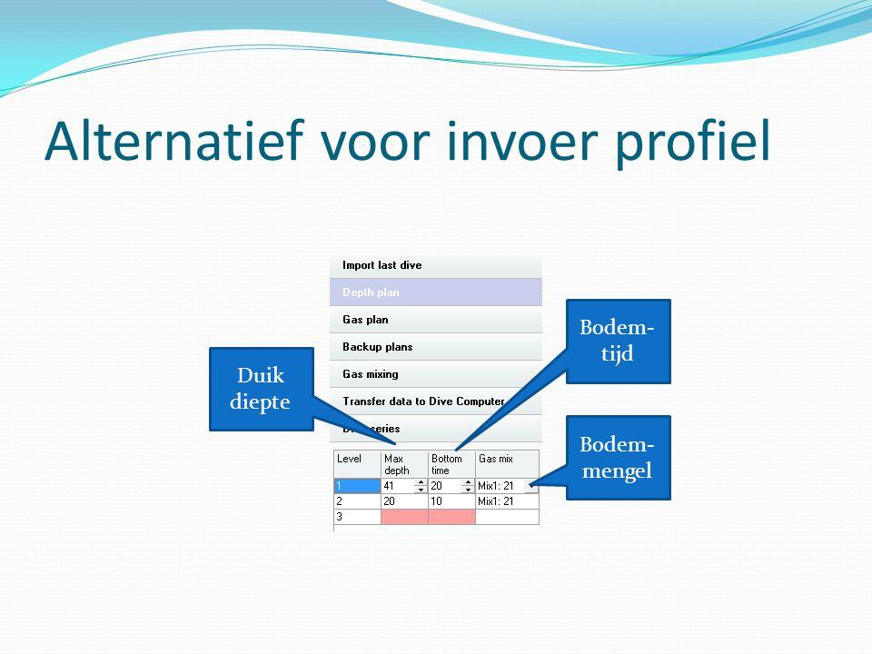 Alternatief voor invoer profiel Duik diepte Bodem- tijd Bodem- mengel
