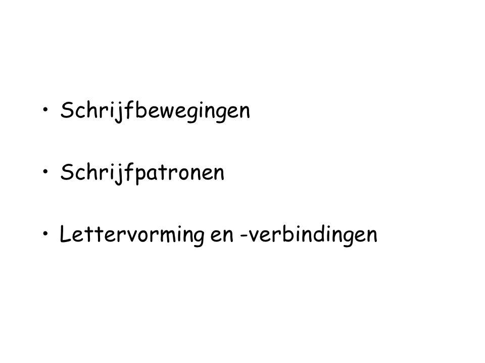 Schrijfbewegingen Schrijfpatronen Lettervorming en -verbindingen