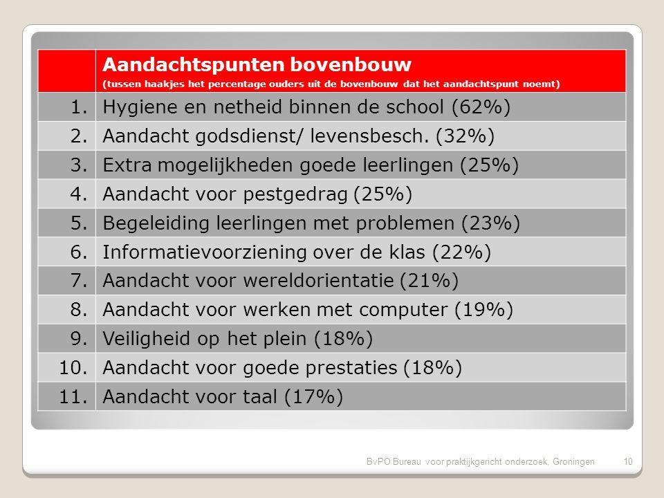 9 Aandachtspunten onderbouw (tussen haakjes het percentage ouders uit de onderbouw dat het aandachtspunt noemt) 1.Hygiene en netheid binnen de school (53%) 2.Rust en orde in de klas (18%) 3.Informatievoorziening over de klas (18%) 4.Veiligheid op het plein (17%)