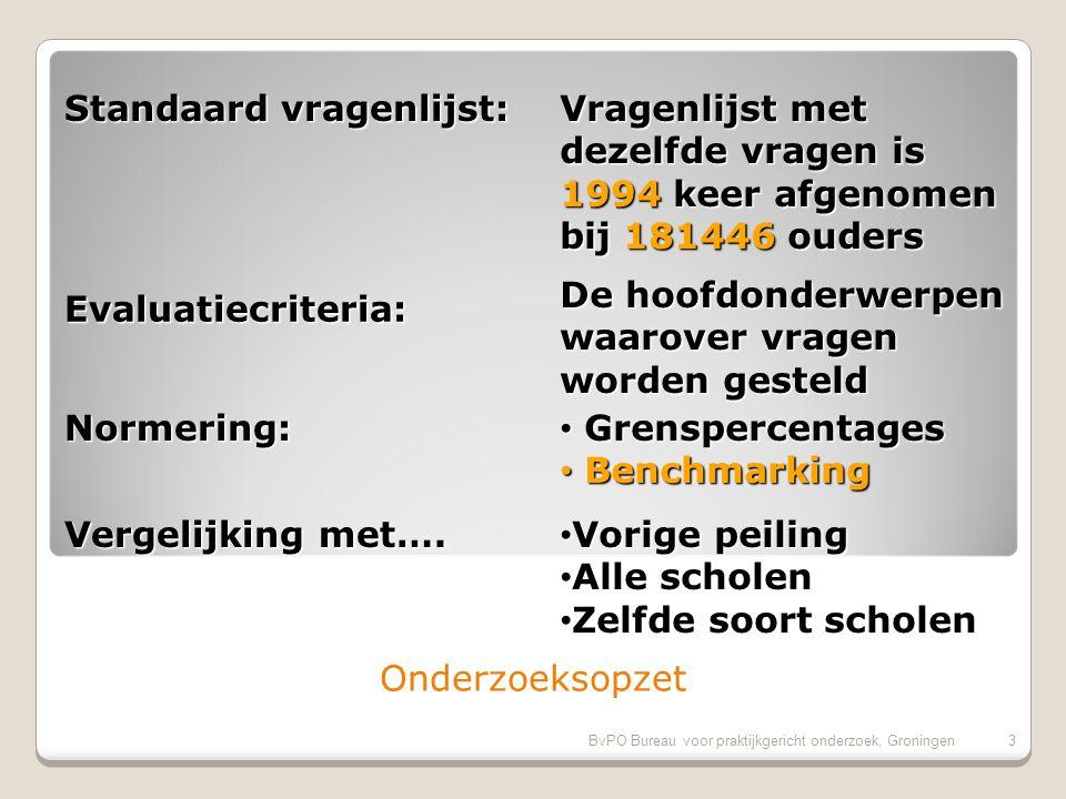 BvPO Bureau voor praktijkgericht onderzoek, Groningen13 Kritiekpunten op onze school (tussen haakjes het totale percentage ouders dat het kritiekpunt noemt) 1.Hygiene en netheid binnen de school (56%) 2.Aandacht godsdienst/ levensbesch.