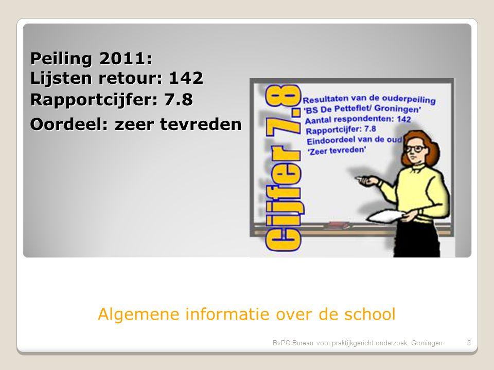 Peiling 2007 AMG Schmidtschool Ruysdaelstraat: de successcore van onze school in 2007 is V (voldoende)