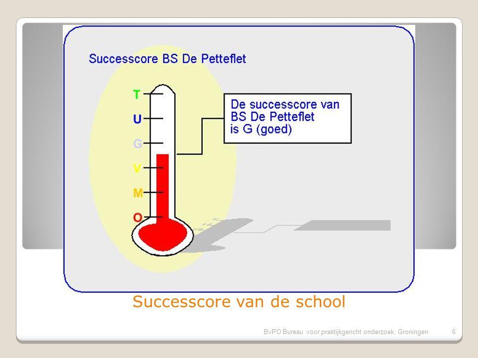 Algemene informatie over de school BvPO Bureau voor praktijkgericht onderzoek, Groningen5 Peiling 2011: Lijsten retour: 142 Rapportcijfer: 7.8 Oordeel: zeer tevreden