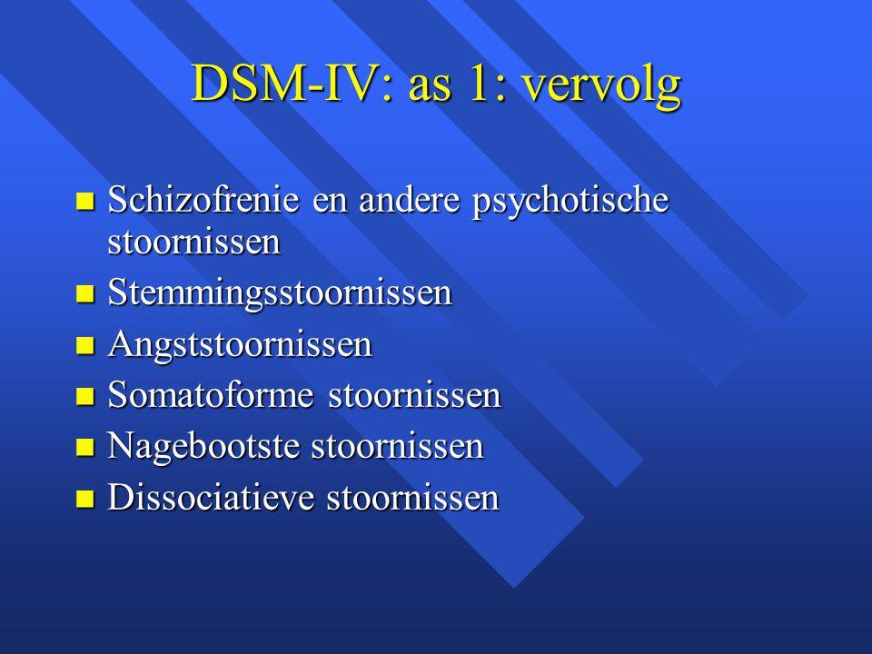 DSM-IV: as 1: vervolg Schizofrenie en andere psychotische stoornissen Schizofrenie en andere psychotische stoornissen Stemmingsstoornissen Stemmingsstoornissen Angststoornissen Angststoornissen Somatoforme stoornissen Somatoforme stoornissen Nagebootste stoornissen Nagebootste stoornissen Dissociatieve stoornissen Dissociatieve stoornissen