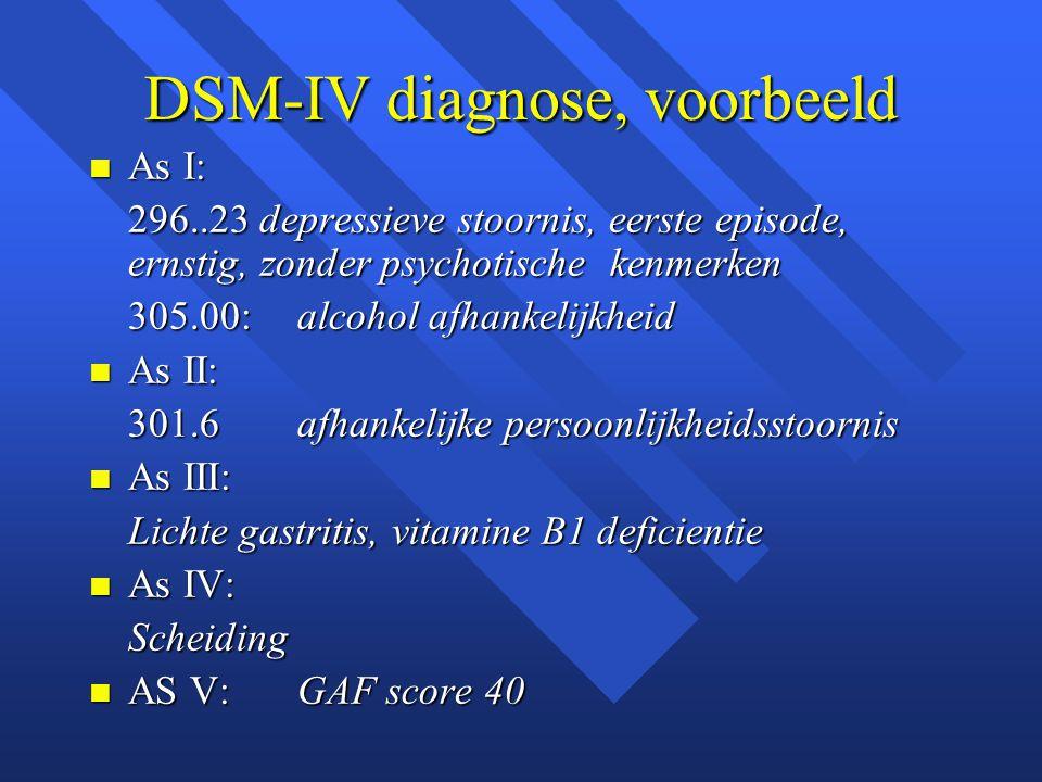 DSM-IV diagnose, voorbeeld As I: As I: 296..23 depressieve stoornis, eerste episode, ernstig, zonder psychotische kenmerken 305.00:alcohol afhankelijkheid As II: As II: 301.6afhankelijke persoonlijkheidsstoornis As III: As III: Lichte gastritis, vitamine B1 deficientie As IV: As IV:Scheiding AS V: GAF score 40 AS V: GAF score 40