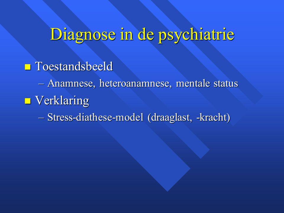 Diagnose in de psychiatrie Toestandsbeeld Toestandsbeeld –Anamnese, heteroanamnese, mentale status Verklaring Verklaring –Stress-diathese-model (draaglast, -kracht)