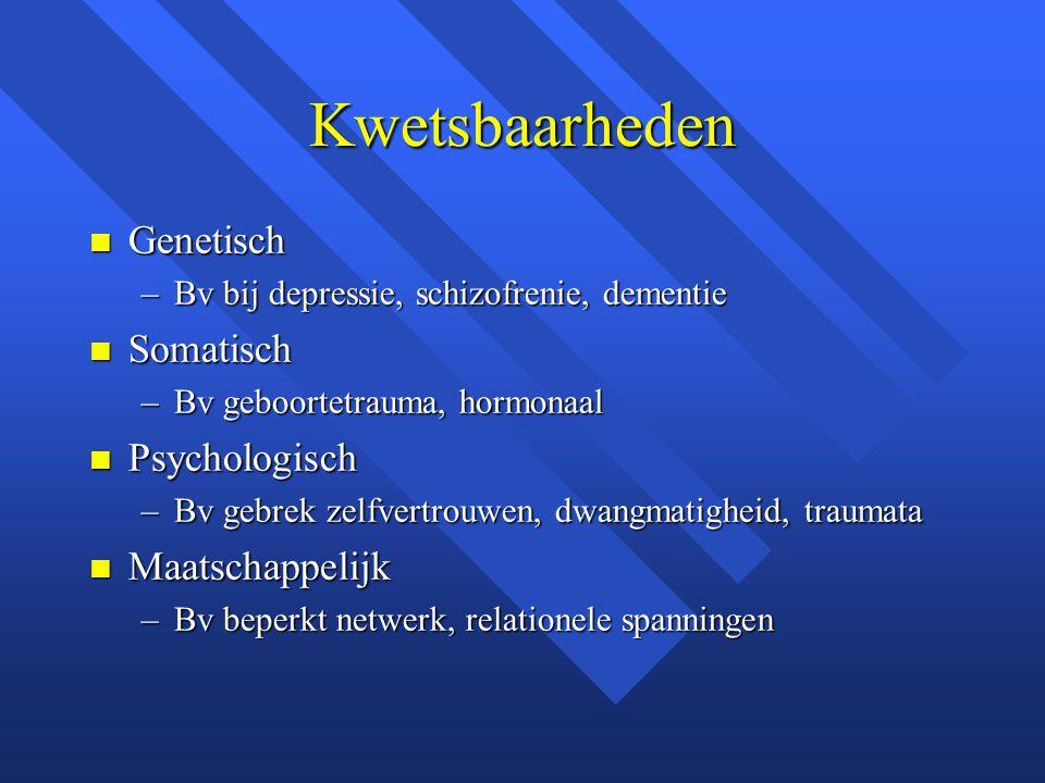 Kwetsbaarheden Genetisch Genetisch –Bv bij depressie, schizofrenie, dementie Somatisch Somatisch –Bv geboortetrauma, hormonaal Psychologisch Psychologisch –Bv gebrek zelfvertrouwen, dwangmatigheid, traumata Maatschappelijk Maatschappelijk –Bv beperkt netwerk, relationele spanningen