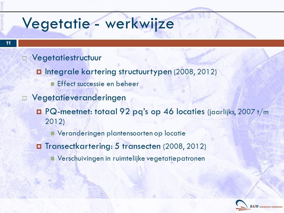 Vegetatie - werkwijze  Vegetatiestructuur  Integrale kartering structuurtypen (2008, 2012) Effect successie en beheer  Vegetatieveranderingen  PQ-meetnet: totaal 92 pq's op 46 locaties (jaarlijks, 2007 t/m 2012) Veranderingen plantensoorten op locatie  Transectkartering: 5 transecten (2008, 2012) Verschuivingen in ruimtelijke vegetatiepatronen 11