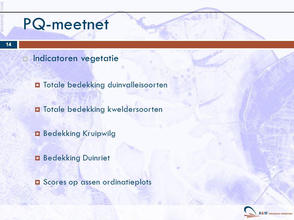 PQ-meetnet  Indicatoren vegetatie  Totale bedekking duinvalleisoorten  Totale bedekking kweldersoorten  Bedekking Kruipwilg  Bedekking Duinriet 