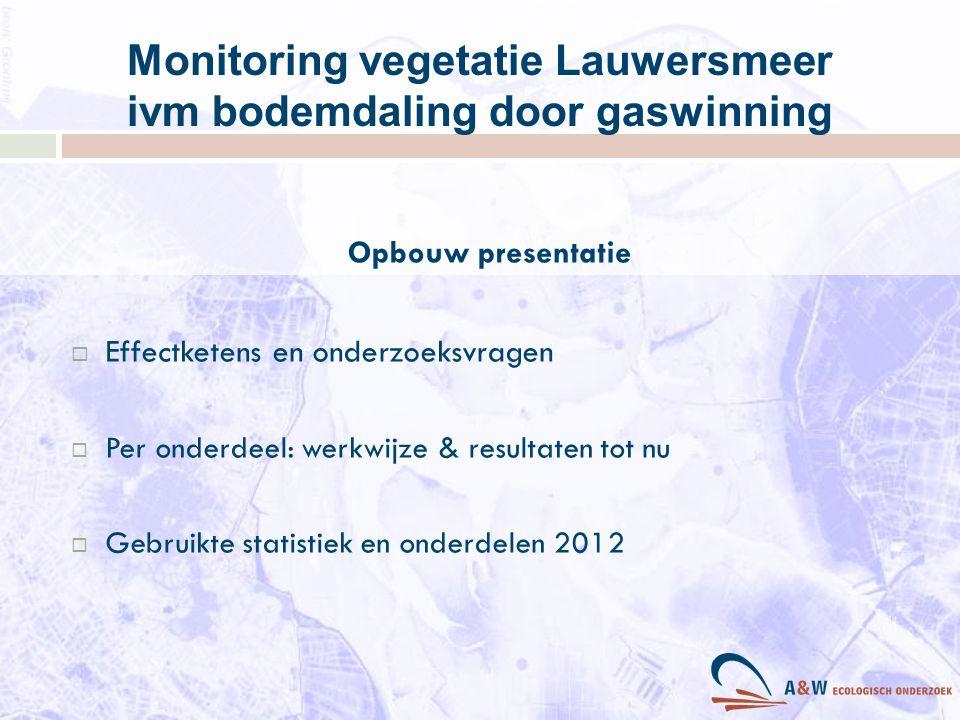 Monitoring vegetatie Lauwersmeer ivm bodemdaling door gaswinning Opbouw presentatie  Effectketens en onderzoeksvragen  Per onderdeel: werkwijze & resultaten tot nu  Gebruikte statistiek en onderdelen 2012