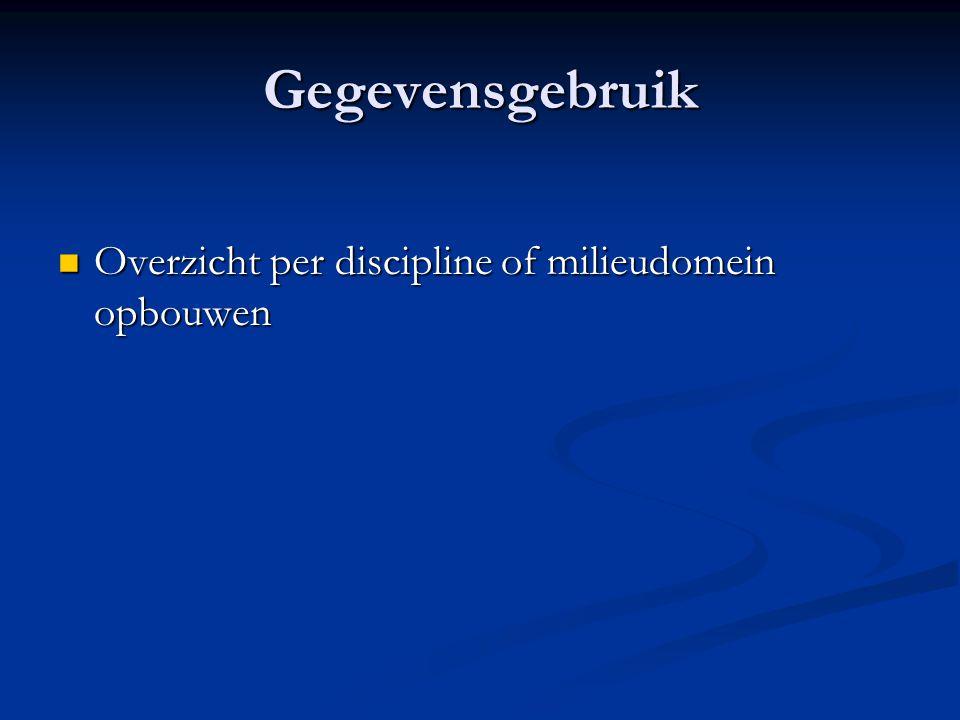 Gegevensgebruik Overzicht per discipline of milieudomein opbouwen Overzicht per discipline of milieudomein opbouwen