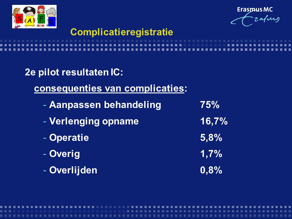 Complicatieregistratie 2e pilot resultaten IC: -consequenties van complicaties: -Aanpassen behandeling75% -Verlenging opname16,7% -Operatie 5,8% -Over